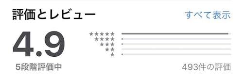 占いアプリ「フォーチュンゲイザー」に対する評価