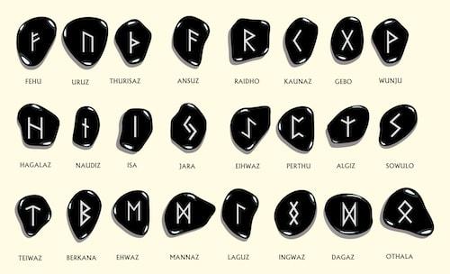 ルーンの文字